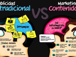 marketing de contenidos-blog